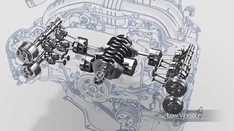 How Subaru Boxer Engines Technology Works? - Autos Speed- Autos Speed